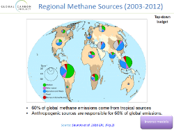 regional methane sources